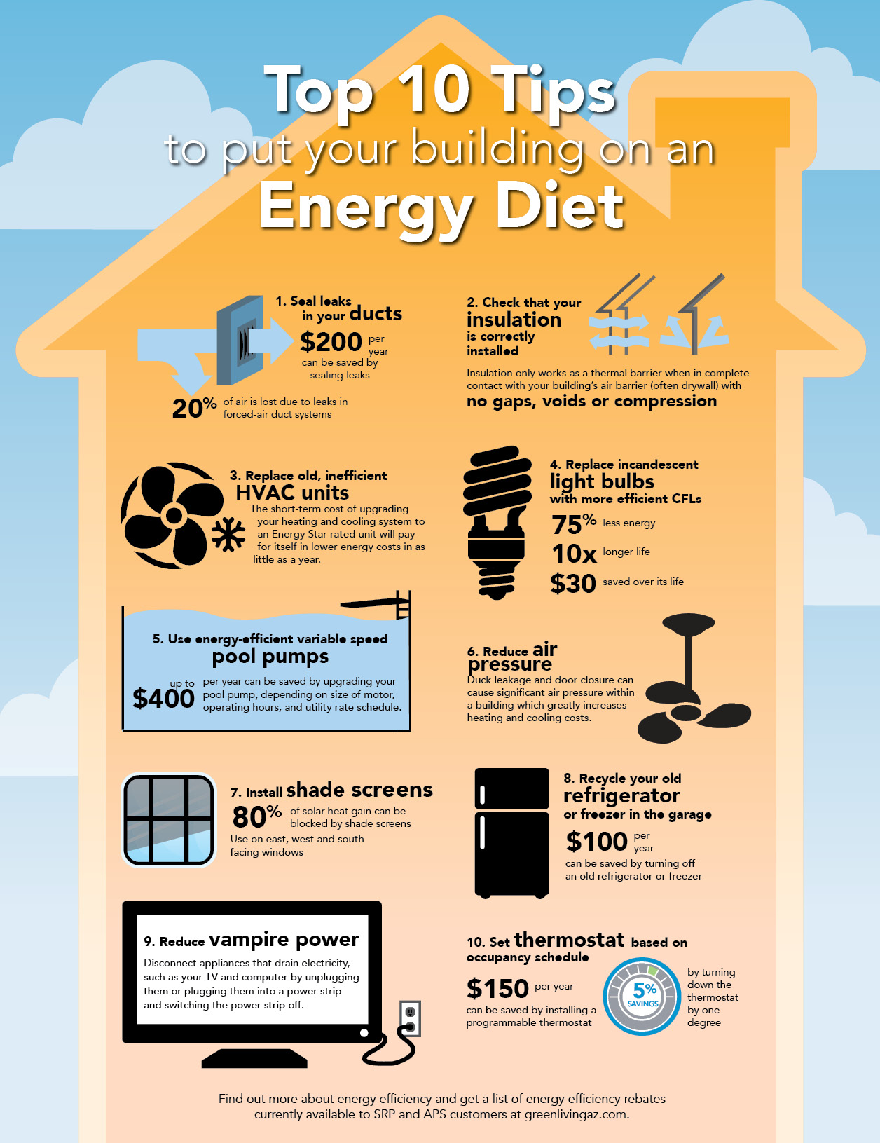 Saving energy tips images galleries for Best ways to save money when building a house